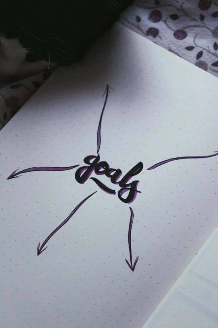 Bullet journal goal setting