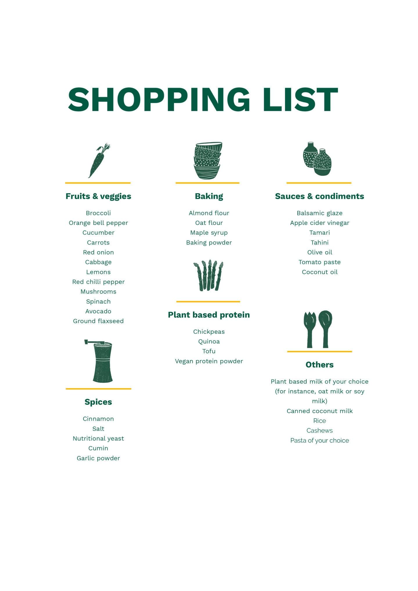 Meal prep guide shopping list